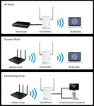 ASUS RP-N12 WiFi N300 Range extender, Access point